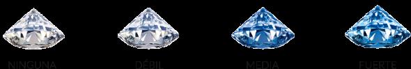Diferentes tonos de fluorescencia del diamante
